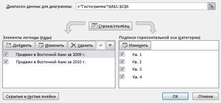 Диалоговое окно ''Выбор источника данных''