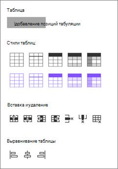 Параметры вставки таблицы