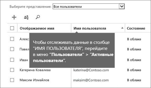 """Столбец """"Имя пользователя"""" в Центре администрирования Office 365"""