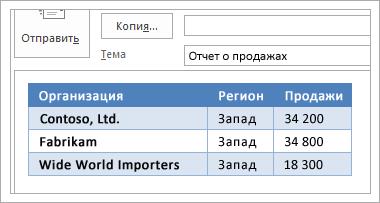 Пример таблицы в сообщении электронной почты