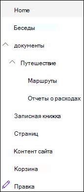 Уровни навигации слева наПраво