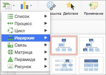 Иерархия организационной диаграммы