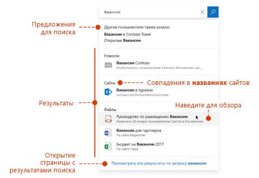 Снимок экрана с изображением поля поиска