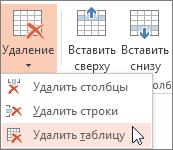 Удаление таблицы