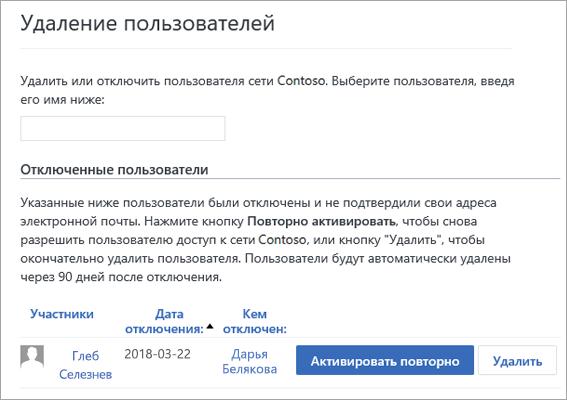 Список отключенный пользователей