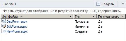 Формы SharePoint Designer