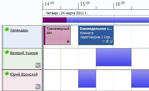 Представление календарного планирования