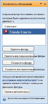 """Окно """"Конфликты обновления"""" со списком фигур, которым больше не соответствуют строки в источнике данных."""