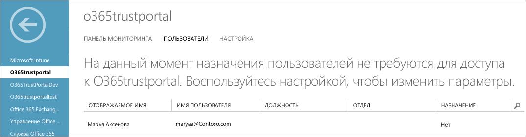 Список пользователей Azure AD для функции доверия службы.