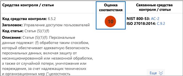 Диспетчер соответствия требованиям: высокая важность средства контроля, оценка 10