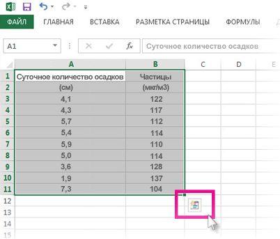 """Выделенные данные с кнопкой """"Экспресс-анализ"""""""