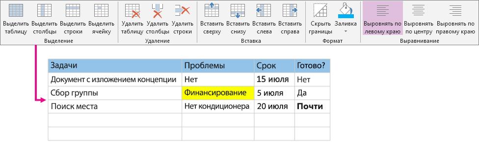 Использование ленты таблицы
