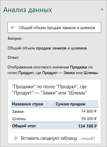 """Анализируйте данные в Excel ответе на вопрос о том, сколько было продано блокировок или """"Прикрашивание""""."""