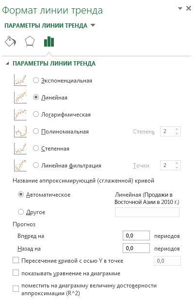 """Область """"Формат линии тренда"""""""