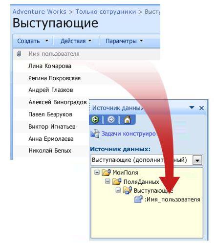 Связь между внешним источником данных и источником данных в шаблоне формы