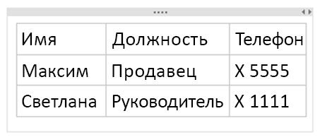Конечная таблица