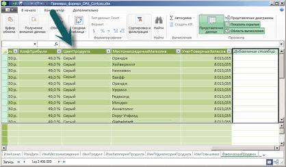 Строка формул PowerPivot