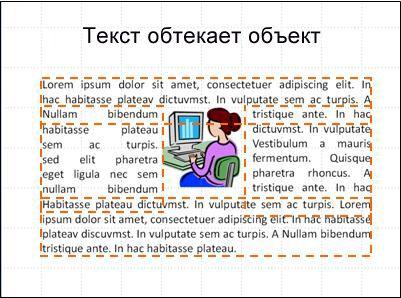 Слайд с объектом: отображены надписи и весь текст.