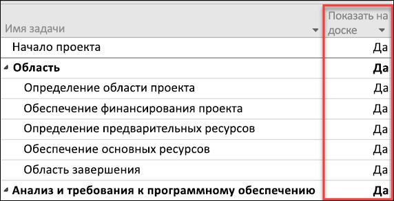 Отображение параметров доски для задач