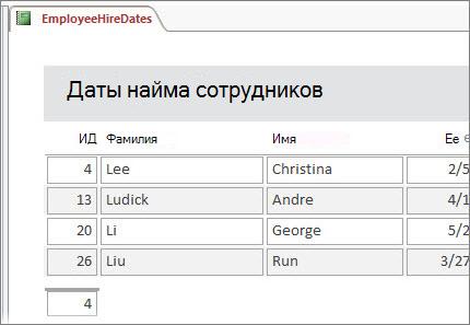 """Отчет со списком сотрудников, из которого выбраны те, чьи фамилии начинаются с буквы """"Л""""."""