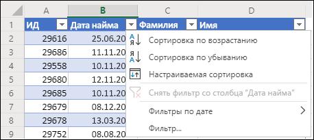 Использование фильтра таблицы в Excel для сортировки по возрастанию или убыванию