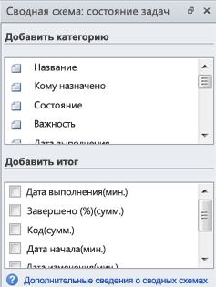 Сводная схема: окно состояния задачи