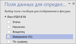 """Область """"Поля рисунка, связанного с данными"""" с установленным флажком """"% завершения"""""""