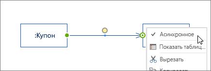 """Фигура сообщения, контекстное меню, выбрана команда """"Асинхронное"""""""