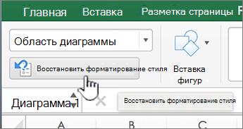 """Остальные в соответствии с кнопка """"Формат"""""""