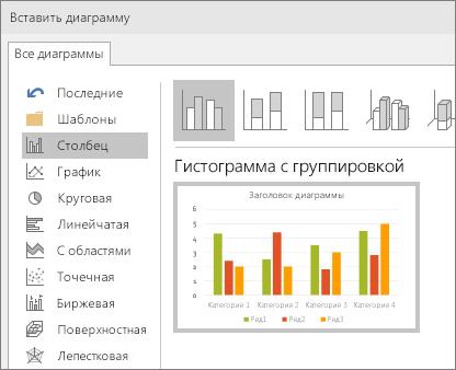 Вставка гистограммы в PowerPoint