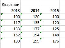 Конечная таблица и значения
