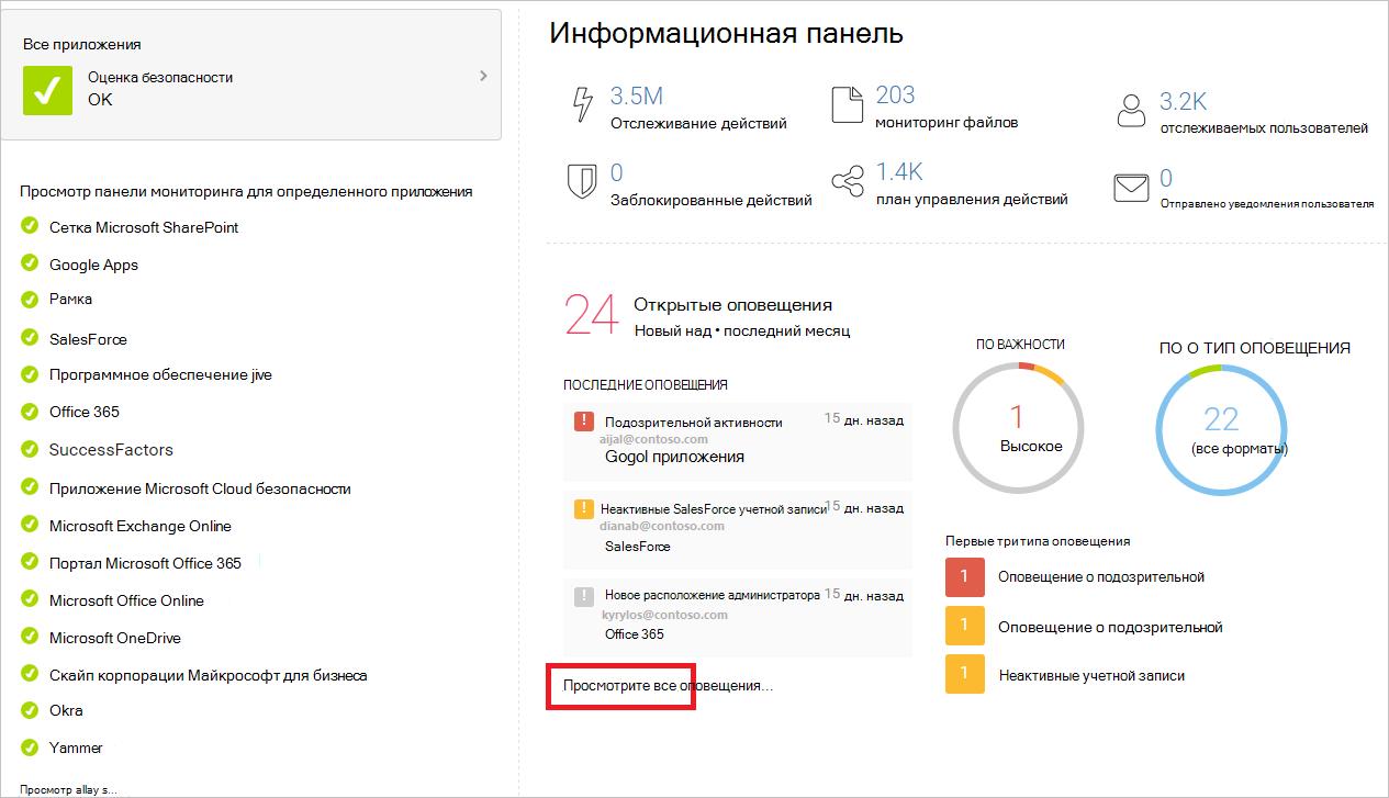 Панель мониторинга Cloud App Security
