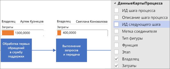 Добавление в схему Visio, созданную с помощью визуализатора данных, рисунков, связанных с данными