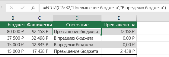 """Ячейка D2 содержит формулу =ЕСЛИ(C2>B2;""""Превышение бюджета"""",""""В пределах бюджета"""")"""