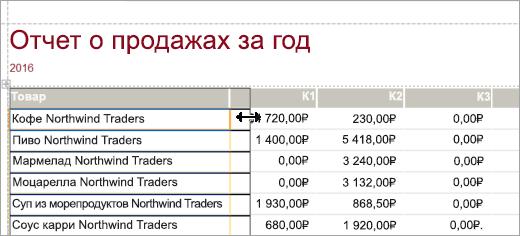 Фрагмент экрана: годовой отчет по продажам продукции
