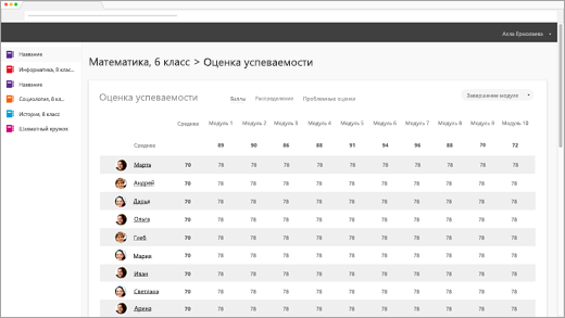 снимок экрана: вторая аналитика