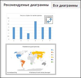 Диаграмма Excel с картой: рекомендуемая категория