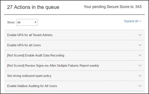 Очередь действий в средстве Office365 Secure Score