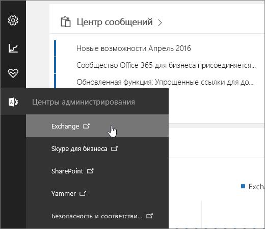 Снимок экрана Центра администрирования Office365, на котором выделен раздел Exchange.
