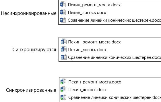 Значки изменяются по мере загрузки и синхронизации файлов с OneDrive для бизнеса в Office 365