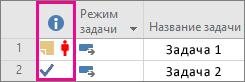 Столбец индикаторов в Project