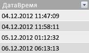 """Столбец """"Дата и время"""" в таблице фактов."""