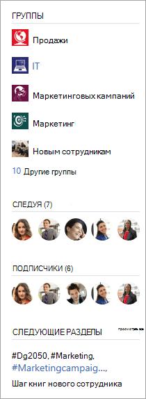 Боковая панель, на которой показаны подписанные пользователи
