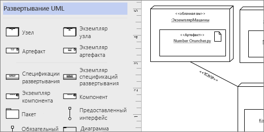 """Набор элементов """"Топология UML"""", примеры фигур на странице"""
