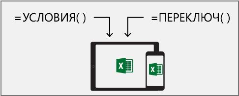 Новые логические функции для сокращения формул