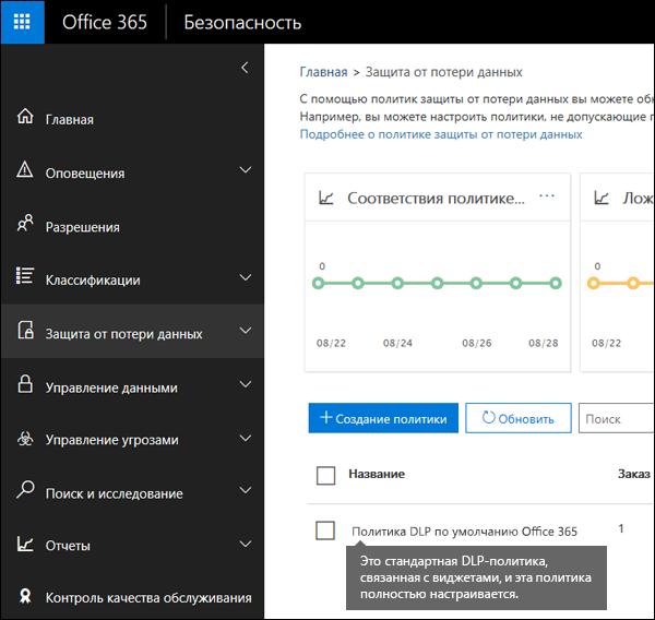Политика защиты от потери данных Office365 по умолчанию