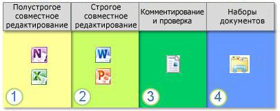 работа с документами онлайн - фото 4