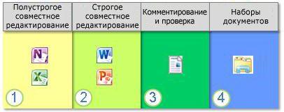 редактирование документов онлайн - фото 5