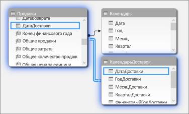 Связи с таблицами с несколькими записями дат в представлении схемы