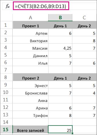 Функция СЧЁТЗ с 2 выбранными диапазонами